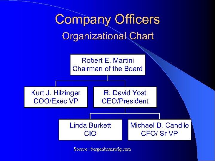Company Officers Source : bergenbrunswig. com