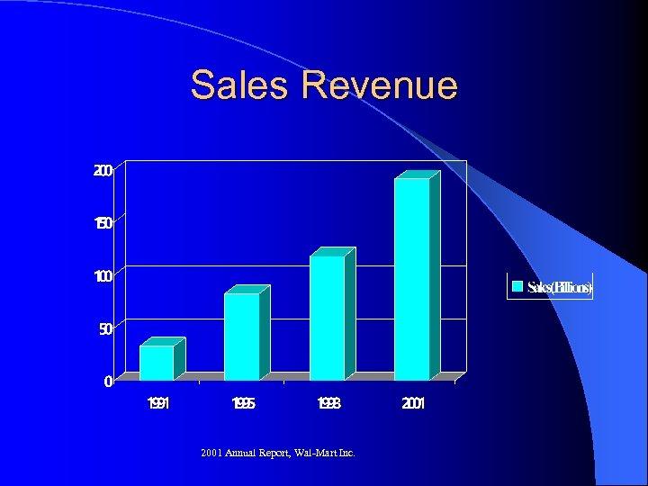 Sales Revenue 2001 Annual Report, Wal-Mart Inc.