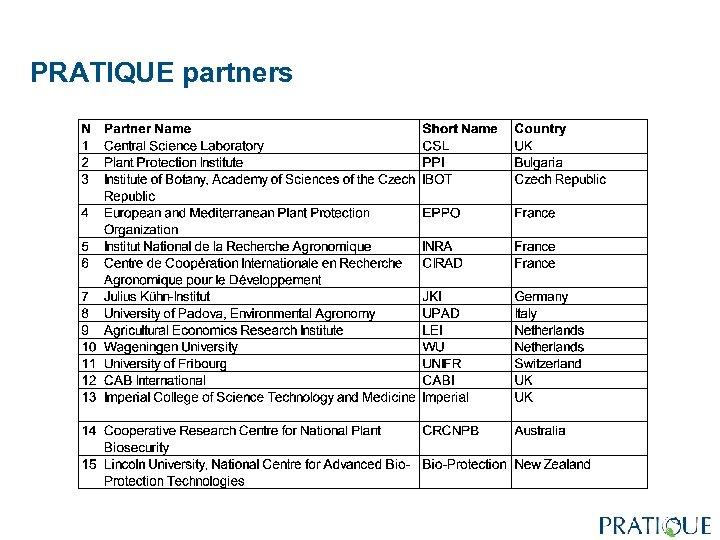 PRATIQUE partners