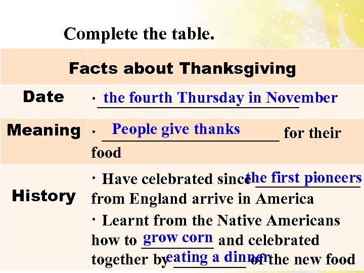 Complete the table. Facts about Thanksgiving Date the fourth Thursday in November ·_____________ People