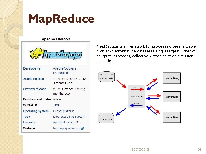 Map. Reduce is a framework for processing parallelizable problems across huge datasets using a