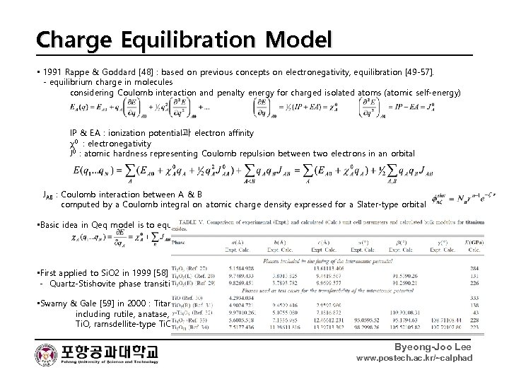 Charge Equilibration Model • 1991 Rappe & Goddard [48] : based on previous concepts