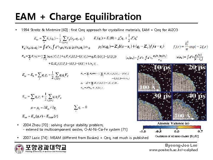 EAM + Charge Equilibration 1994 Streitz & Mintmire [60] : first Qeq approach for