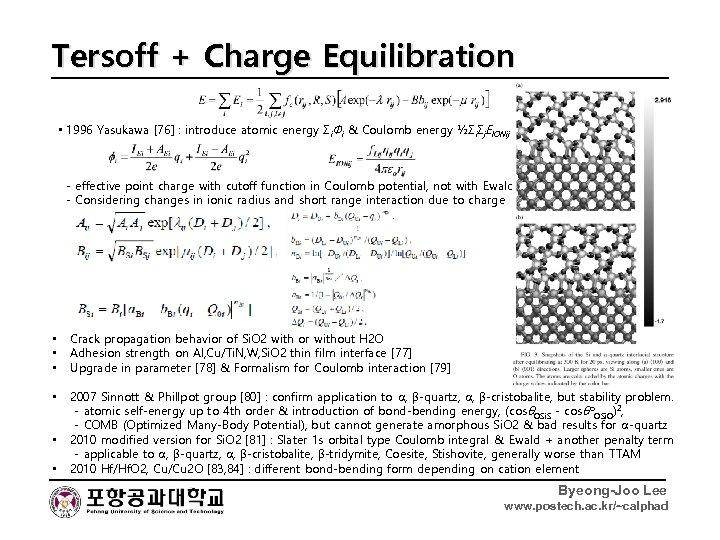 Tersoff + Charge Equilibration • 1996 Yasukawa [76] : introduce atomic energy ΣiΦi &