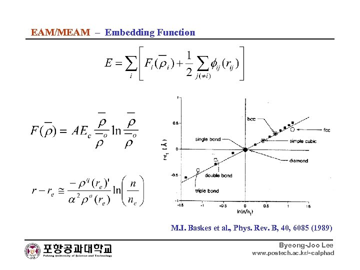 EAM/MEAM – Embedding Function M. I. Baskes et al. , Phys. Rev. B, 40,