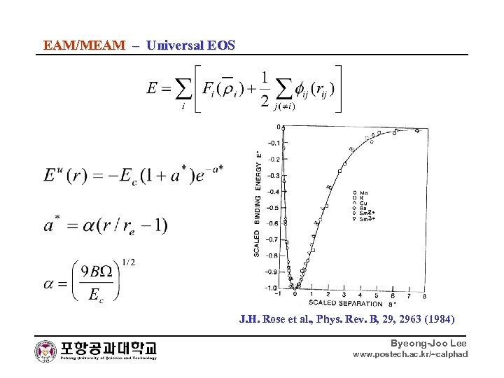 EAM/MEAM – Universal EOS J. H. Rose et al. , Phys. Rev. B, 2963