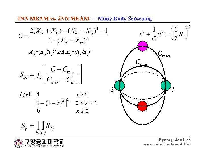 1 NN MEAM vs. 2 NN MEAM – Many-Body Screening Xik=(Rik/Rij)2 and Xkj=(Rkj/Rij)2 Cmin