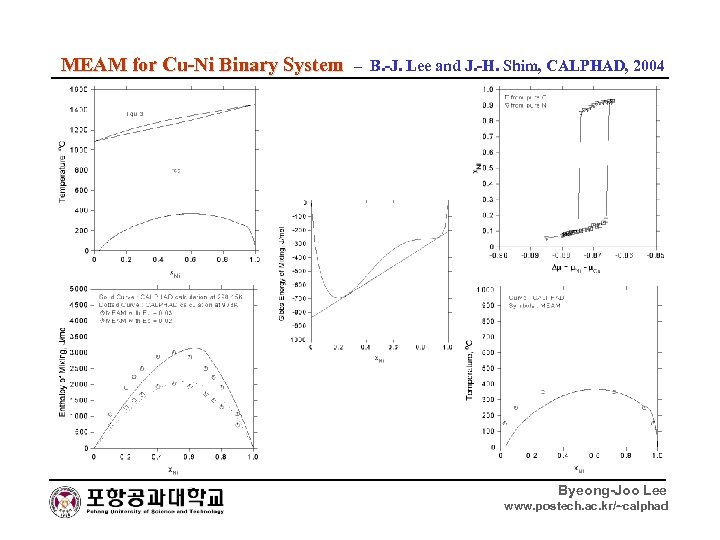 MEAM for Cu-Ni Binary System – B. -J. Lee and J. -H. Shim, CALPHAD,