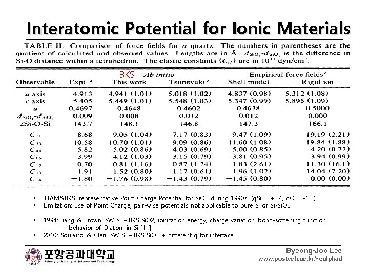 Interatomic Potential for Ionic Materials Fixed Point Charge TTAM Born-Mayer-Huggins. BKS • • Initially