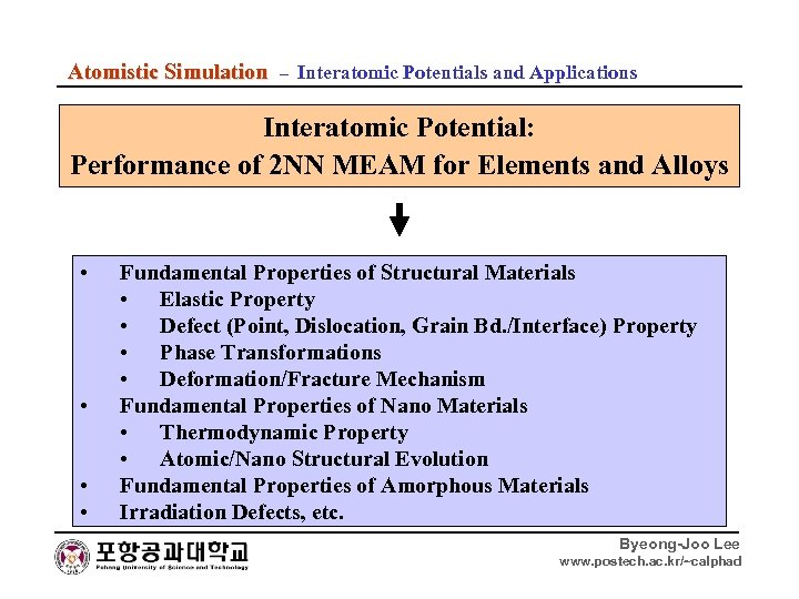 Atomistic Simulation – Interatomic Potentials and Applications Interatomic Potential: Performance of 2 NN MEAM