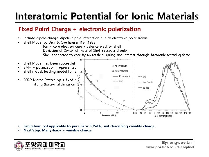 Interatomic Potential for Ionic Materials Fixed Point Charge + electronic polarization • • Include