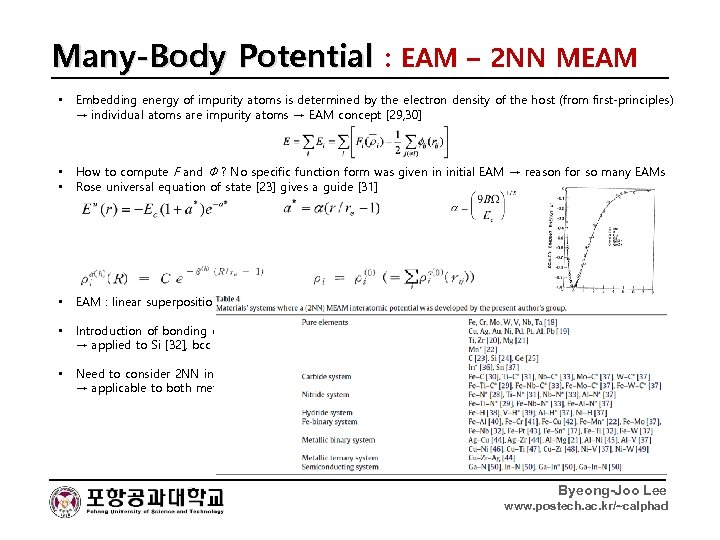 Many-Body Potential : EAM – 2 NN MEAM • Embedding energy of impurity atoms
