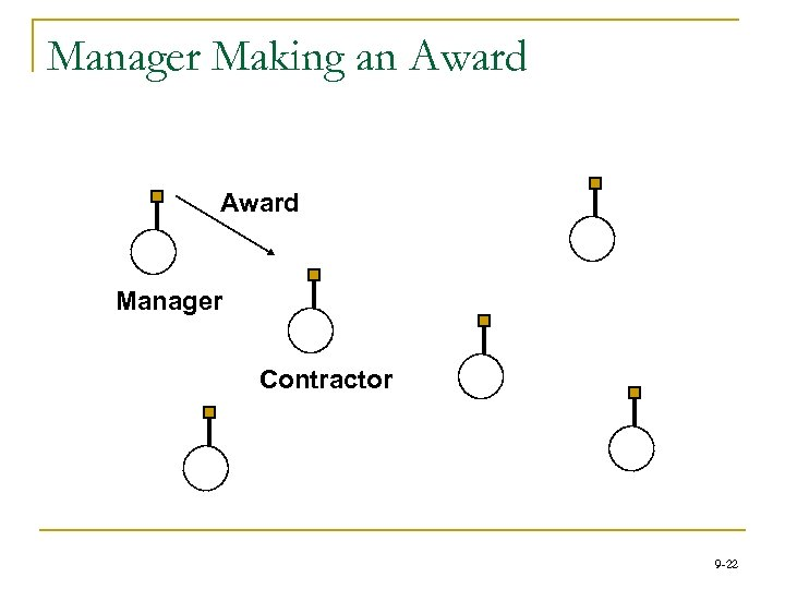 Manager Making an Award Manager Contractor 9 -22