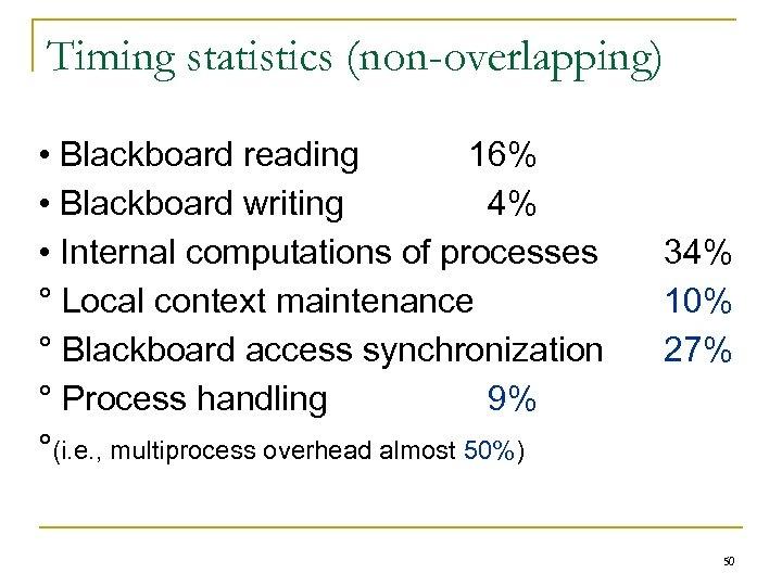 Timing statistics (non-overlapping) • Blackboard reading 16% • Blackboard writing 4% • Internal computations