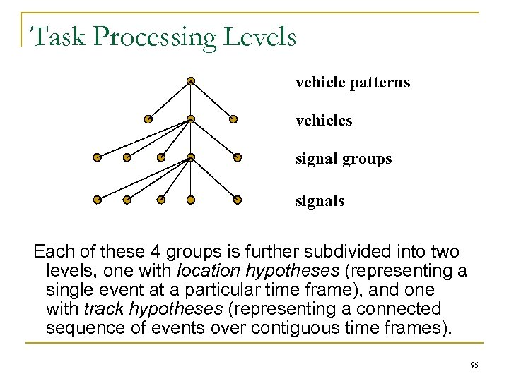 Task Processing Levels vehicle patterns vehicles signal groups signals Each of these 4 groups