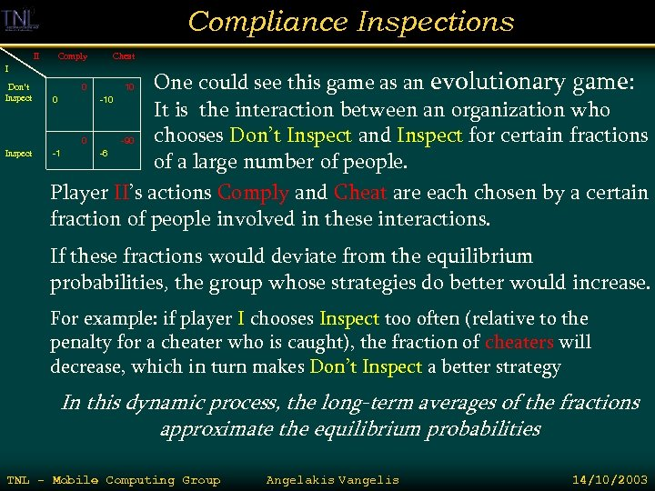 Compliance Inspections II I Don't Inspect Comply Cheat One could see this game as