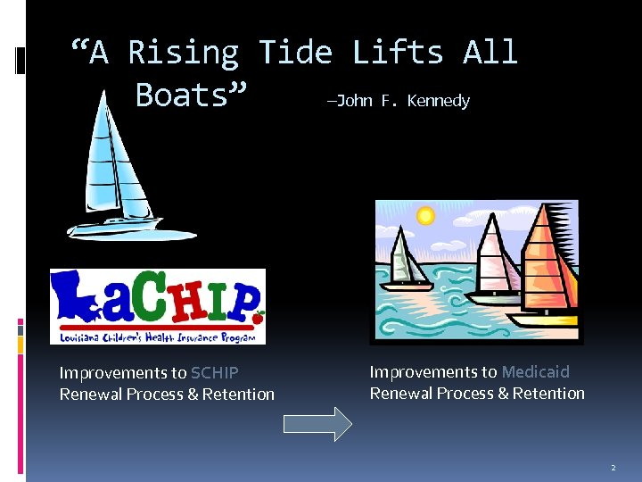 """""""A Rising Tide Lifts All Boats"""" —John F. Kennedy Improvements to SCHIP Renewal Process"""