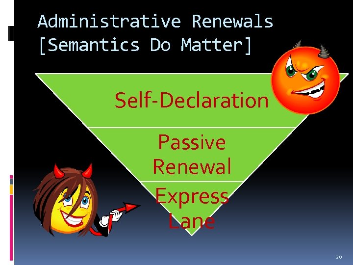 Administrative Renewals [Semantics Do Matter] Self-Declaration Passive Renewal Express Lane 20