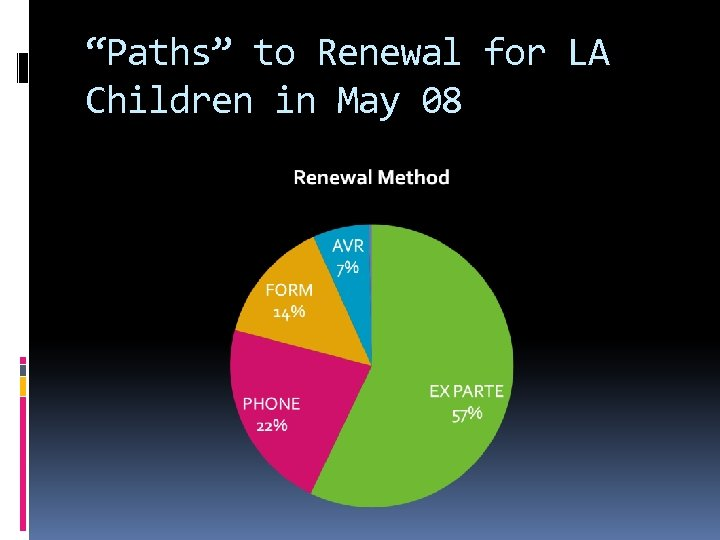 """""""Paths"""" to Renewal for LA Children in May 08"""