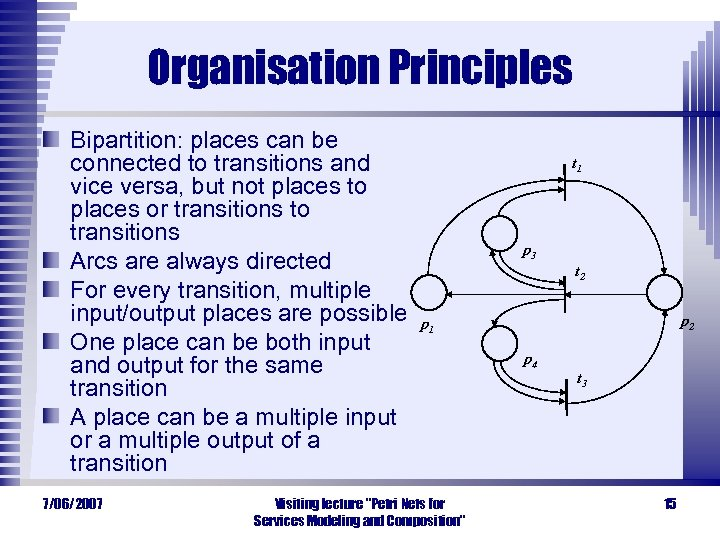Organisation Principles Bipartition: places can be connected to transitions and vice versa, but not