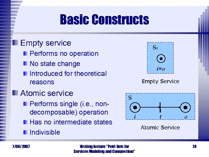 Basic Constructs Empty service S 0 Performs no operation No state change Introduced for