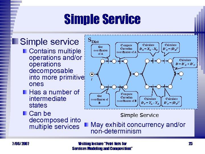 Simple Service Simple service SDist Get coordinates of A Compute Cartesian coordinates of A