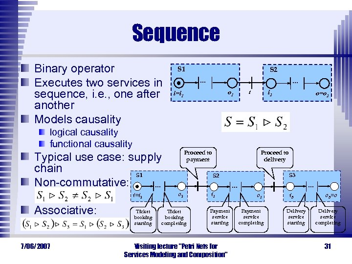 Sequence Binary operator Executes two services in sequence, i. e. , one after another