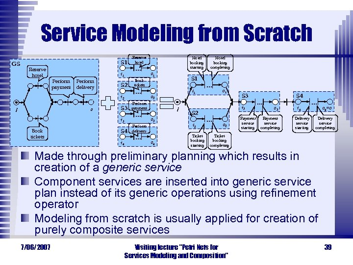 Service Modeling from Scratch GS S 1 Reserve hotel i 1 Perform payment Perform