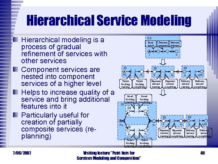 Hierarchical Service Modeling Hierarchical modeling is a process of gradual refinement of services with