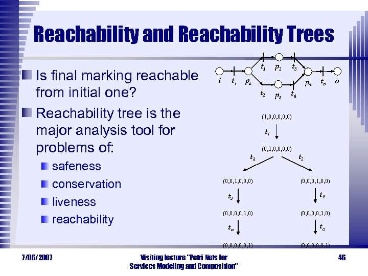 Reachability and Reachability Trees Is final marking reachable from initial one? Reachability tree is