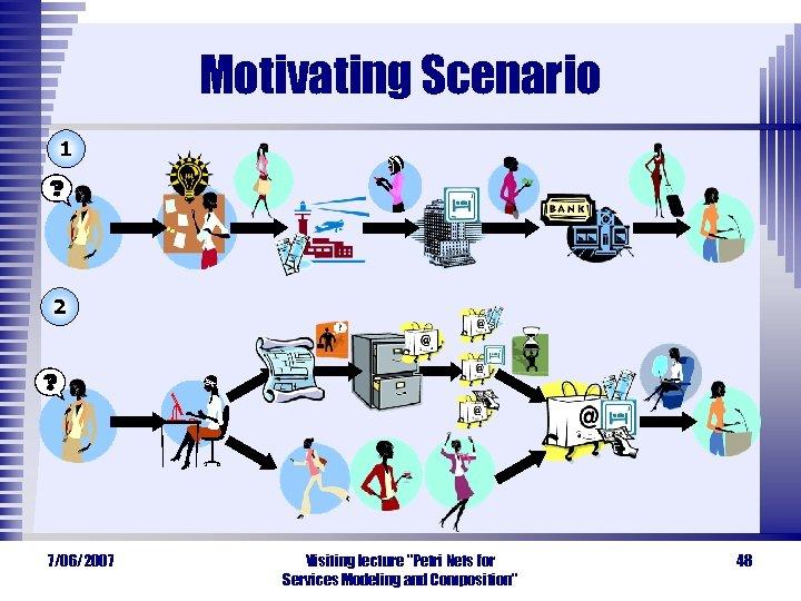 Motivating Scenario 1 2 7/06/2007 Visiting lecture