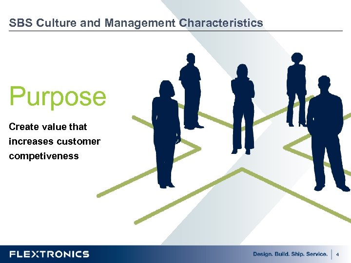 SBS Culture and Management Characteristics Purpose Create value that increases customer competiveness 4