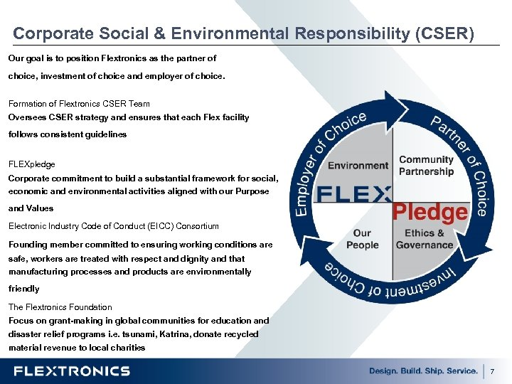 Corporate Social & Environmental Responsibility (CSER) Our goal is to position Flextronics as the