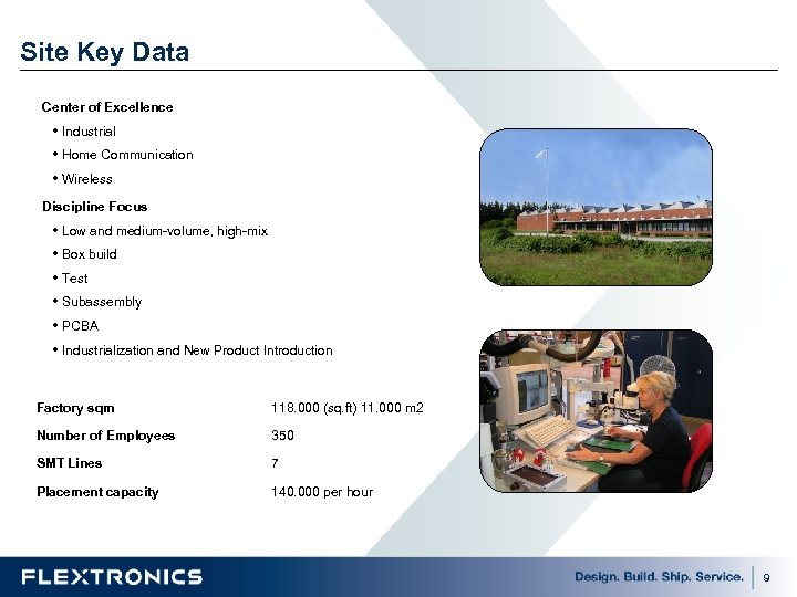 Site Key Data Center of Excellence • Industrial • Home Communication • Wireless Discipline