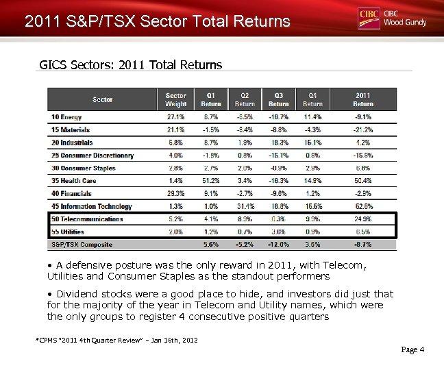 2011 S&P/TSX Sector Total Returns GICS Sectors: 2011 Total Returns • A defensive posture