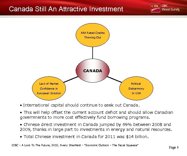 Canada Still An Attractive Investment AAA Rated Credits Thinning Out CANADA Lack of Market