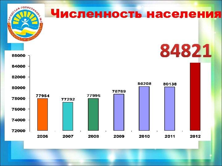 Численность населения 84821