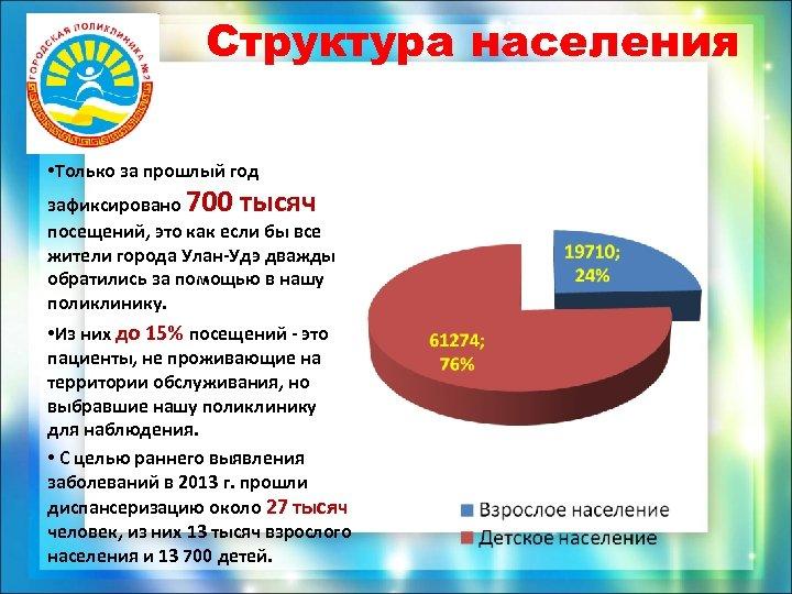 Структура населения • Только за прошлый год зафиксировано 700 тысяч посещений, это как если