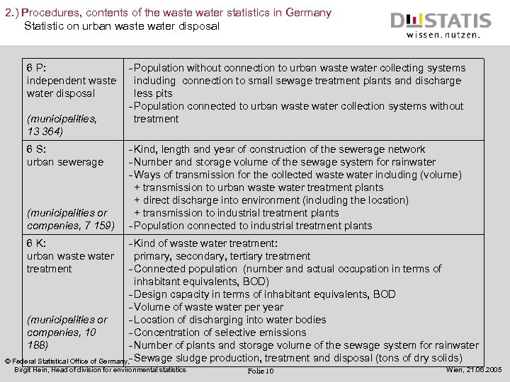 2. ) Procedures, contents of the waste water statistics in Germany Statistic on urban