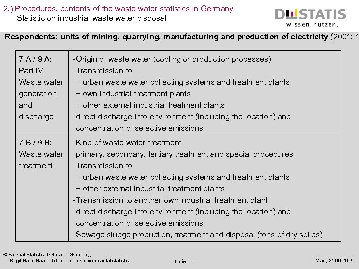 2. ) Procedures, contents of the waste water statistics in Germany Statistic on industrial