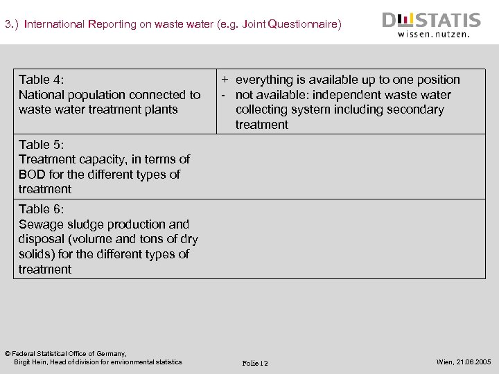 3. ) International Reporting on waste water (e. g. Joint Questionnaire) Table 4: National