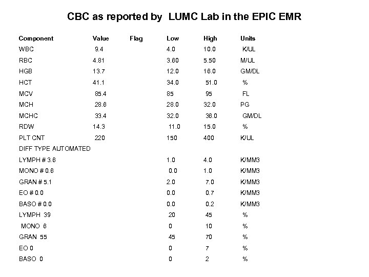 CBC as reported by LUMC Lab in the EPIC EMR Component Value WBC Flag