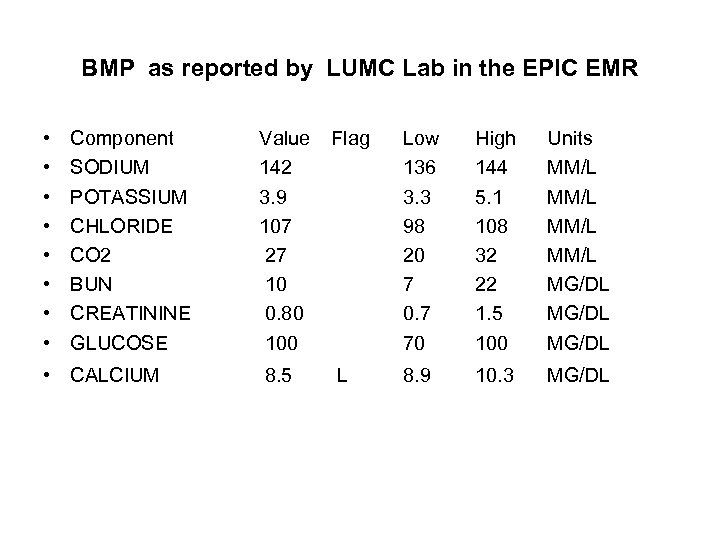 BMP as reported by LUMC Lab in the EPIC EMR • • Component SODIUM