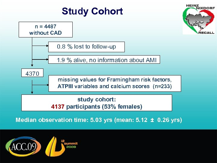 Study Cohort n = 4487 without CAD 0. 8 % lost to follow-up 1.