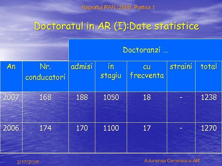Raportul PAR /2008: Partea 1 Doctoratul in AR (I): Date statistice Doctoranzi … An