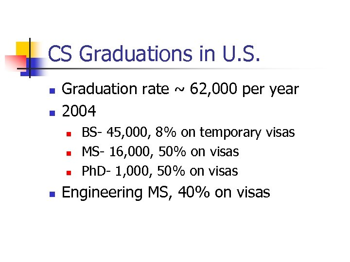 CS Graduations in U. S. n n Graduation rate ~ 62, 000 per year
