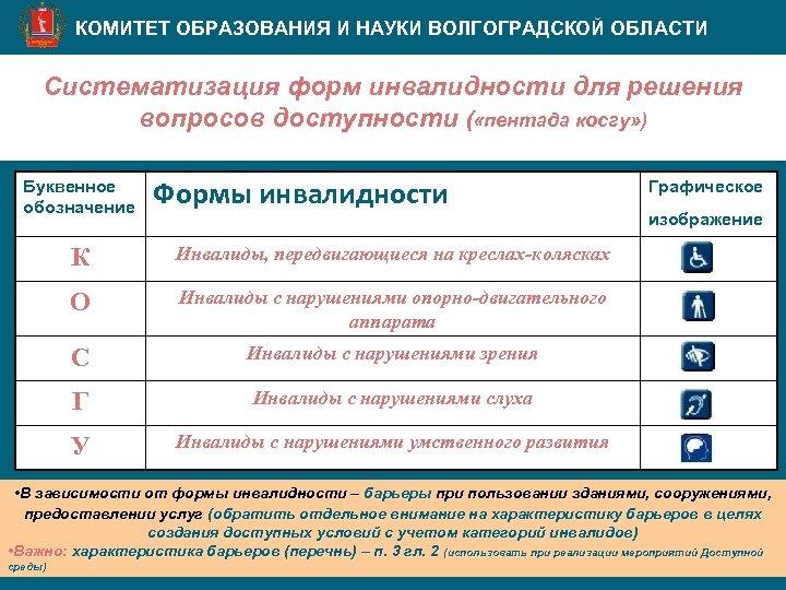 КОМИТЕТ ОБРАЗОВАНИЯ И НАУКИ ВОЛГОГРАДСКОЙ ОБЛАСТИ Систематизация форм инвалидности для решения вопросов доступности (