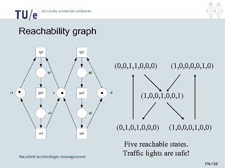 Reachability graph (0, 0, 1, 1, 0, 0, 0) (1, 0, 0, 1, 0)