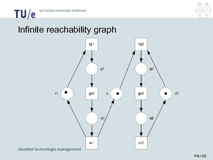 Infinite reachability graph /faculteit technologie management PN-109