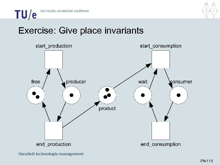 Exercise: Give place invariants /faculteit technologie management PN-118